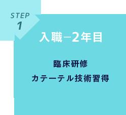 入職〜2年目 臨床研修 カテーテル技術習得