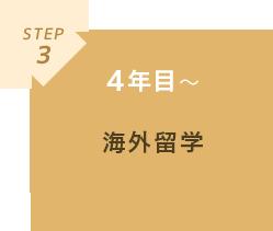 4年目〜 海外留学